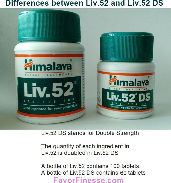 Difference between Liv.52 and Liv.52 DS Infographic