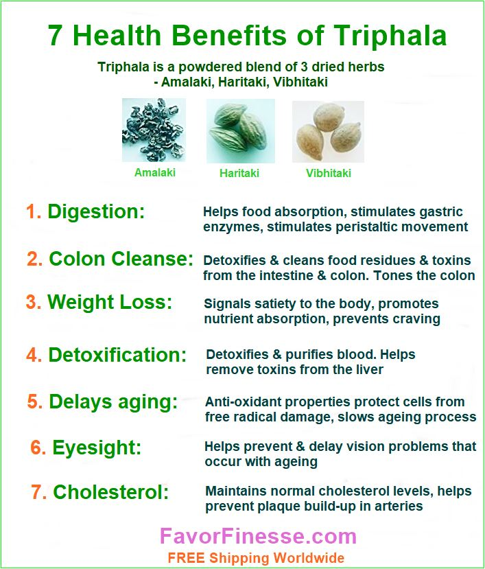 Triphala 7 health benefits digestion, colon cleanse, weight loss, detoxification, cholesterol