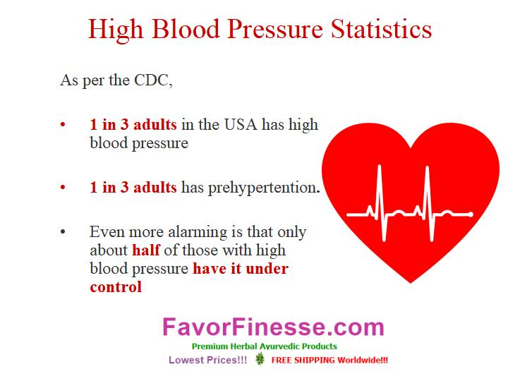 High blood pressure statistics infographic